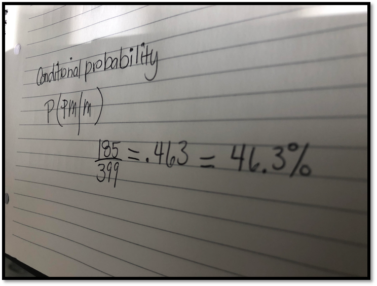 Conditional_Probability