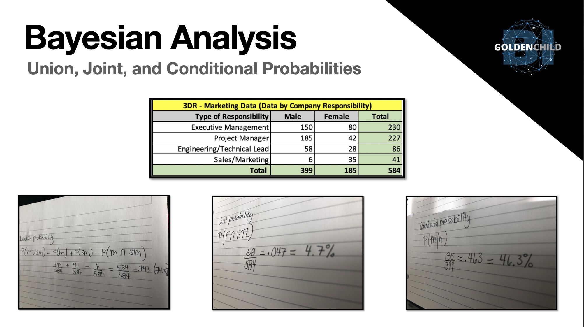 Union, Joint, Conditional Probabilities