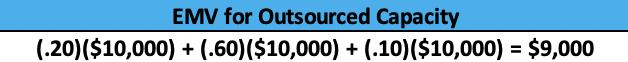 Source: Corey Seamster (2020) | Image: Estimated Monetary Value (EMV) screenshot of sample data