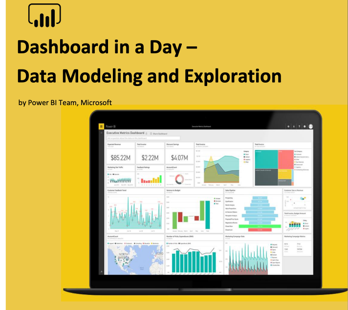 Source: Microsoft (2020) | Image: Dashboard In A Day
