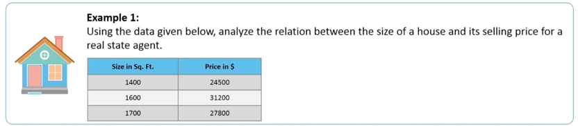 Source: Simplilearn (2017) | Image: Regression Analysis Example Dataset